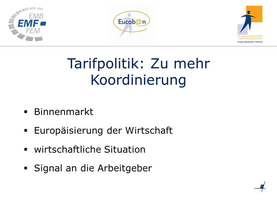 Tarifpolitik: Zu mehr Koordinierung Binnenmarkt Europäisierung der Wirtschaft wirtschaftliche Situation Signal an die Arbeitgeber