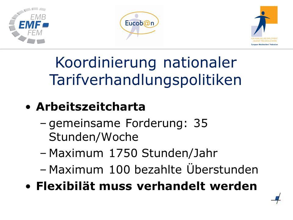 Koordinierung nationaler Tarifverhandlungspolitiken Arbeitszeitcharta –gemeinsame Forderung: 35 Stunden/Woche –Maximum 1750 Stunden/Jahr –Maximum 100 bezahlte Überstunden Flexibilät muss verhandelt werden