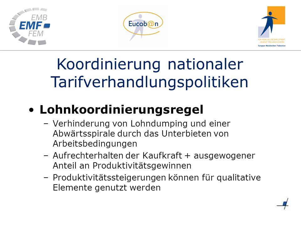 Koordinierung nationaler Tarifverhandlungspolitiken Lohnkoordinierungsregel –Verhinderung von Lohndumping und einer Abwärtsspirale durch das Unterbieten von Arbeitsbedingungen –Aufrechterhalten der Kaufkraft + ausgewogener Anteil an Produktivitätsgewinnen –Produktivitätssteigerungen können für qualitative Elemente genutzt werden