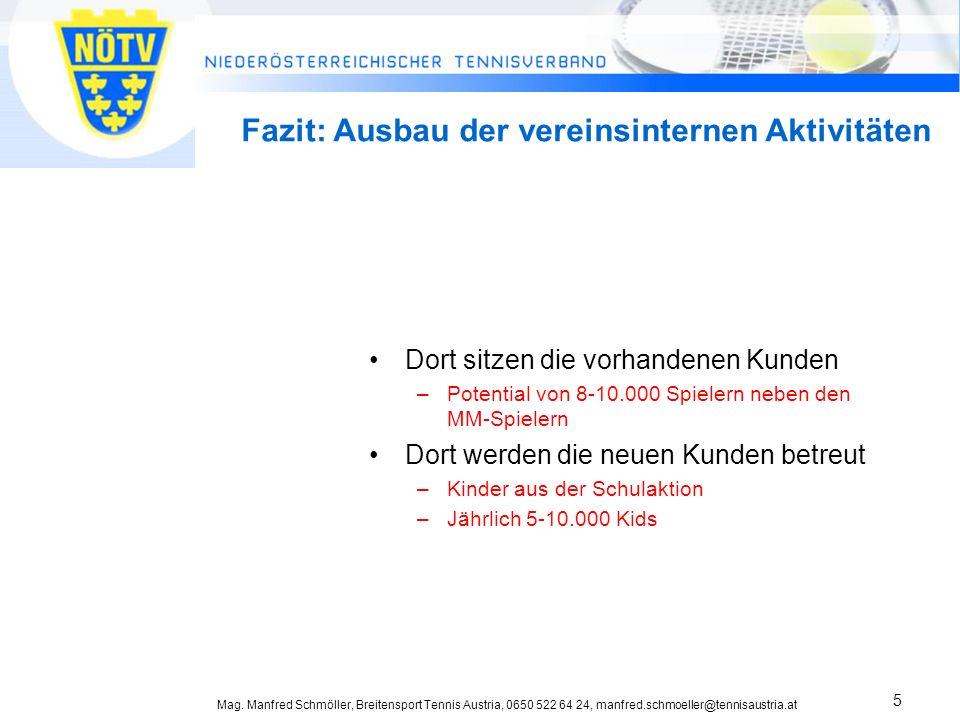 Mag. Manfred Schmöller, Breitensport Tennis Austria, 0650 522 64 24, manfred.schmoeller@tennisaustria.at 5 Fazit: Ausbau der vereinsinternen Aktivität