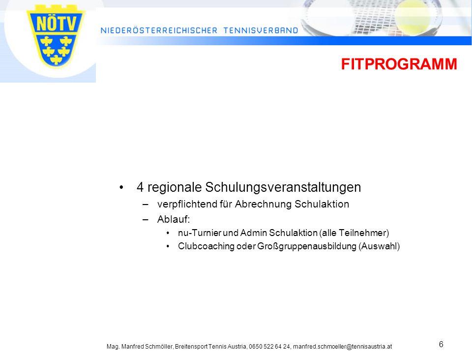 Mag. Manfred Schmöller, Breitensport Tennis Austria, 0650 522 64 24, manfred.schmoeller@tennisaustria.at 6 FITPROGRAMM 4 regionale Schulungsveranstalt