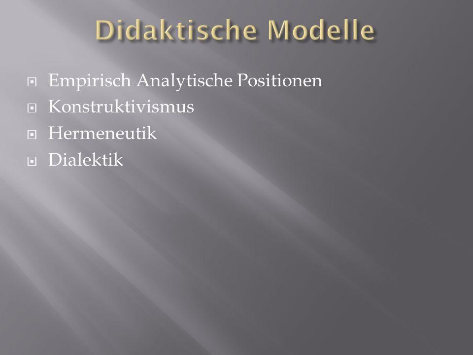 Empirisch Analytische Positionen Konstruktivismus Hermeneutik Dialektik