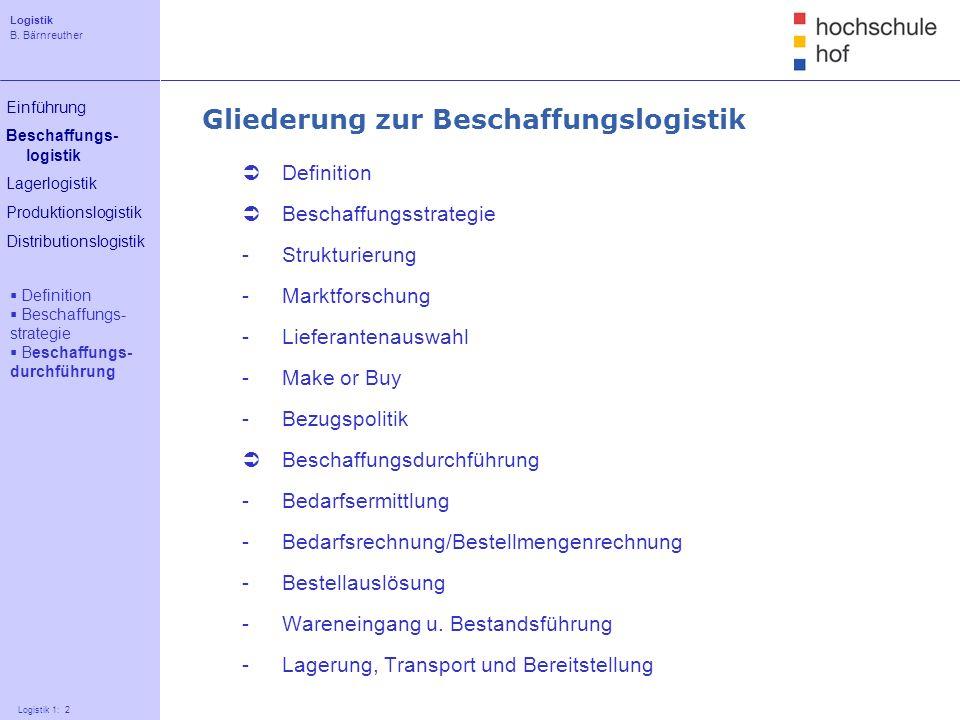 Logistik B. Bärnreuther 2 Logistik 1: 2 Einführung Beschaffungs- logistik Lagerlogistik Produktionslogistik Distributionslogistik Gliederung zur Besch