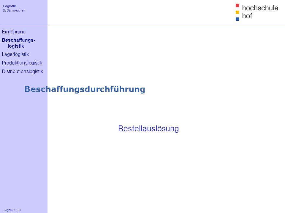 Logistik B. Bärnreuther 24 Logistik 1: 24 Einführung Beschaffungs- logistik Lagerlogistik Produktionslogistik Distributionslogistik Bestellauslösung B