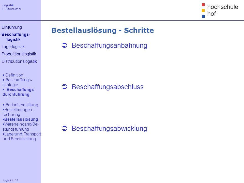 Logistik B. Bärnreuther 25 Logistik 1: 25 Einführung Beschaffungs- logistik Lagerlogistik Produktionslogistik Distributionslogistik Bestellauslösung -