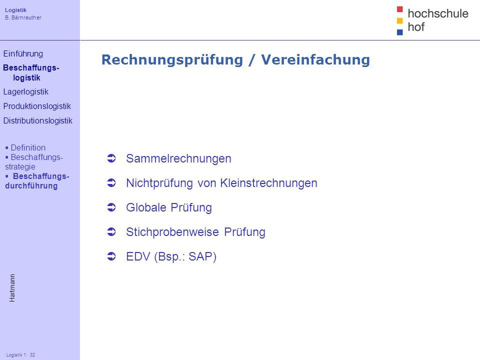 Logistik B. Bärnreuther 32 Logistik 1: 32 Einführung Beschaffungs- logistik Lagerlogistik Produktionslogistik Distributionslogistik Rechnungsprüfung /