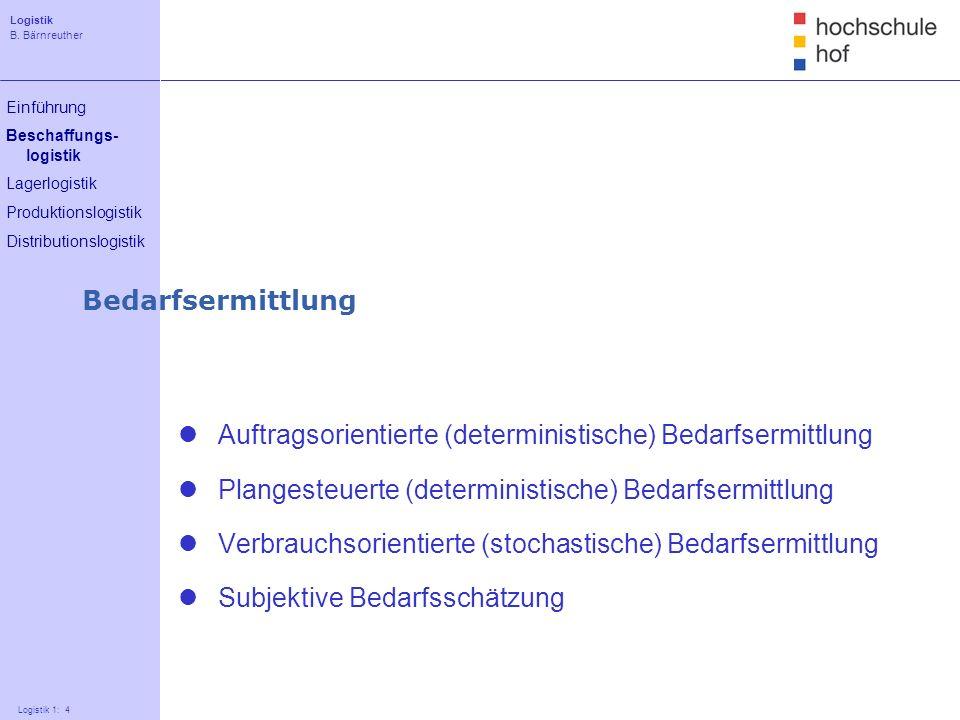 Logistik B. Bärnreuther 4 Logistik 1: 4 Einführung Beschaffungs- logistik Lagerlogistik Produktionslogistik Distributionslogistik Bedarfsermittlung Au