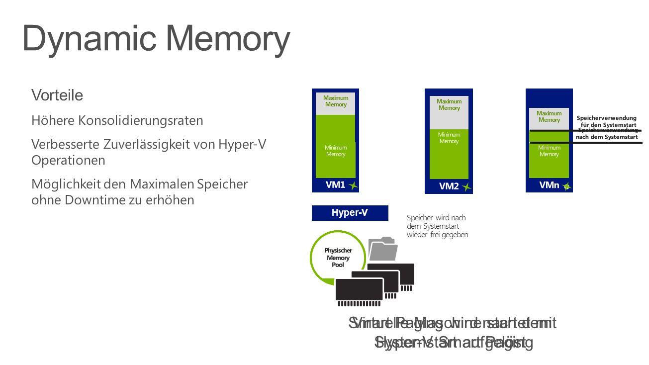 Hyper V Maximum Memory Virtuelle Maschine startet mit Hyper V Smart Paging Maximum Memory Maximum Memory Smart Paging File Location liefert zusätzlichen Speicher für den Systemstart Smart Paging wird nach dem Systemstart aufgelöst Speicher wird nach dem Systemstart wieder frei gegeben Dynamic Memory