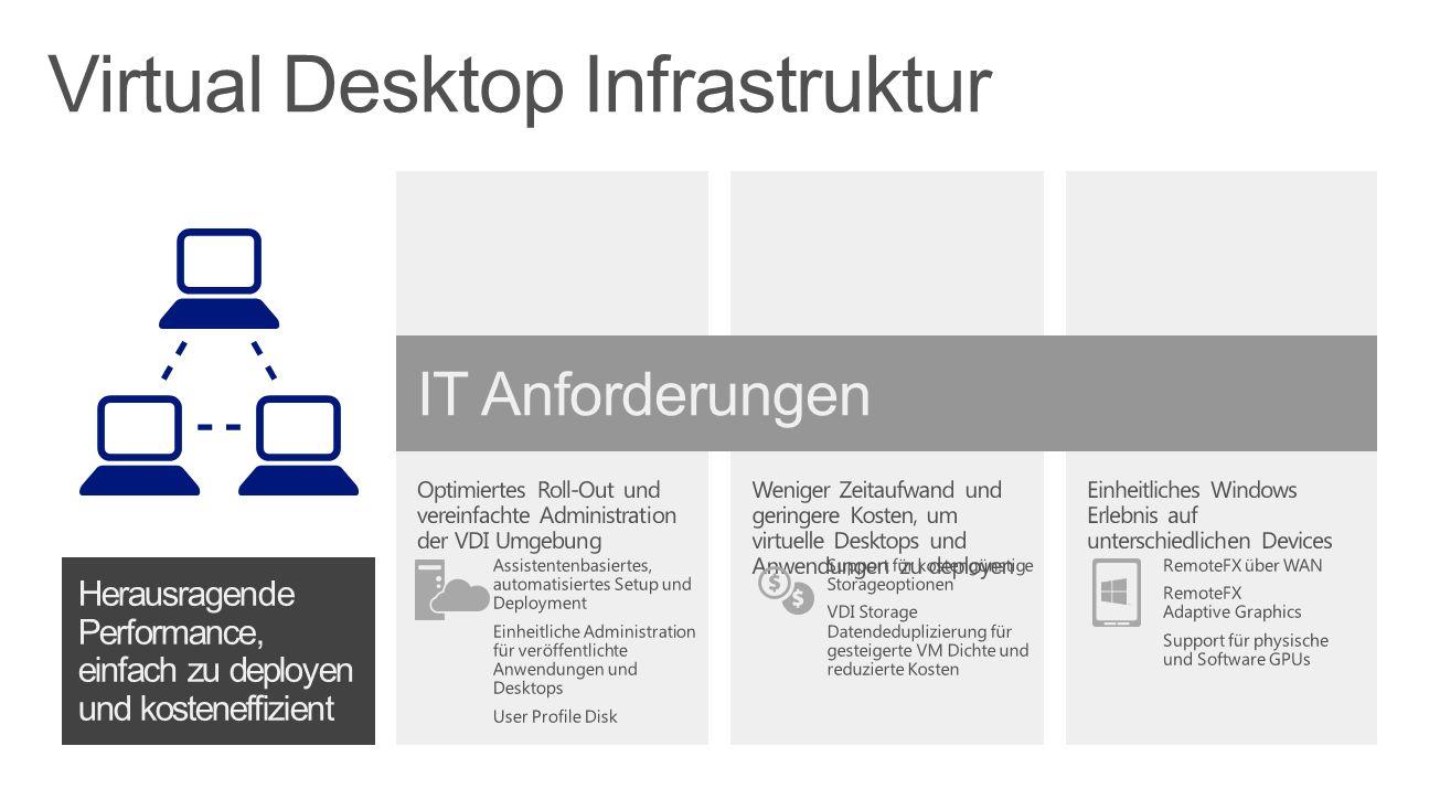 Virtual Desktop Infrastruktur