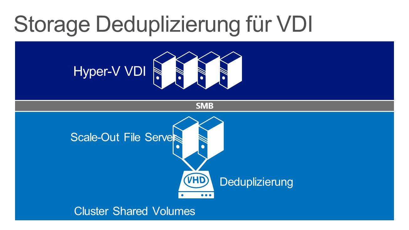 Storage Deduplizierung für VDI SMB Scale-Out File Server Deduplizierung Cluster Shared Volumes Hyper-V VDI