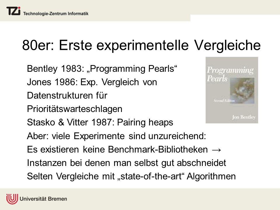 80er: Erste experimentelle Vergleiche Bentley 1983: Programming Pearls Jones 1986: Exp. Vergleich von Datenstrukturen für Prioritätswarteschlagen Stas