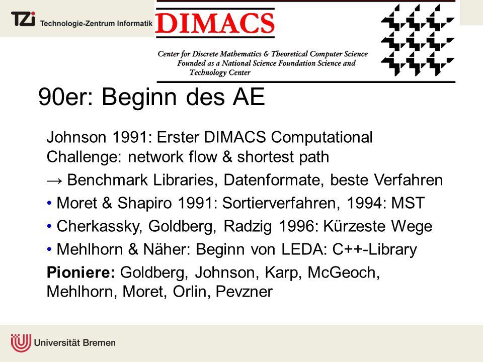 90er: Beginn des AE Johnson 1991: Erster DIMACS Computational Challenge: network flow & shortest path Benchmark Libraries, Datenformate, beste Verfahr