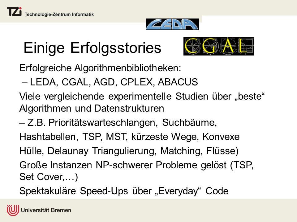 Einige Erfolgsstories Erfolgreiche Algorithmenbibliotheken: – LEDA, CGAL, AGD, CPLEX, ABACUS Viele vergleichende experimentelle Studien über beste Alg