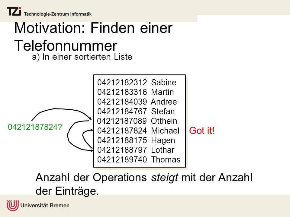 a) In einer sortierten Liste Anzahl der Operations steigt mit der Anzahl der Einträge. 04212182312 Sabine 04212183316 Martin 04212184039 Andree 042121