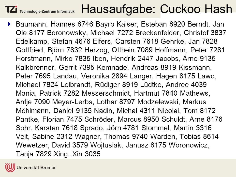 Hausaufgabe: Cuckoo Hash Baumann, Hannes 8746 Bayro Kaiser, Esteban 8920 Berndt, Jan Ole 8177 Boronowsky, Michael 7272 Breckenfelder, Christof 3837 Ed