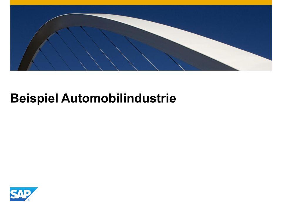Beispiel Automobilindustrie