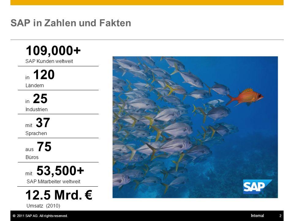 ©2011 SAP AG. All rights reserved.2 Internal SAP in Zahlen und Fakten 109,000+ SAP Kunden weltweit in 120 Ländern in 25 Industrien mit 37 Sprachen aus