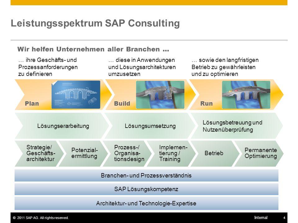 ©2011 SAP AG. All rights reserved.4 Internal Leistungsspektrum SAP Consulting … ihre Geschäfts- und Prozessanforderungen zu definieren Wir helfen Unte