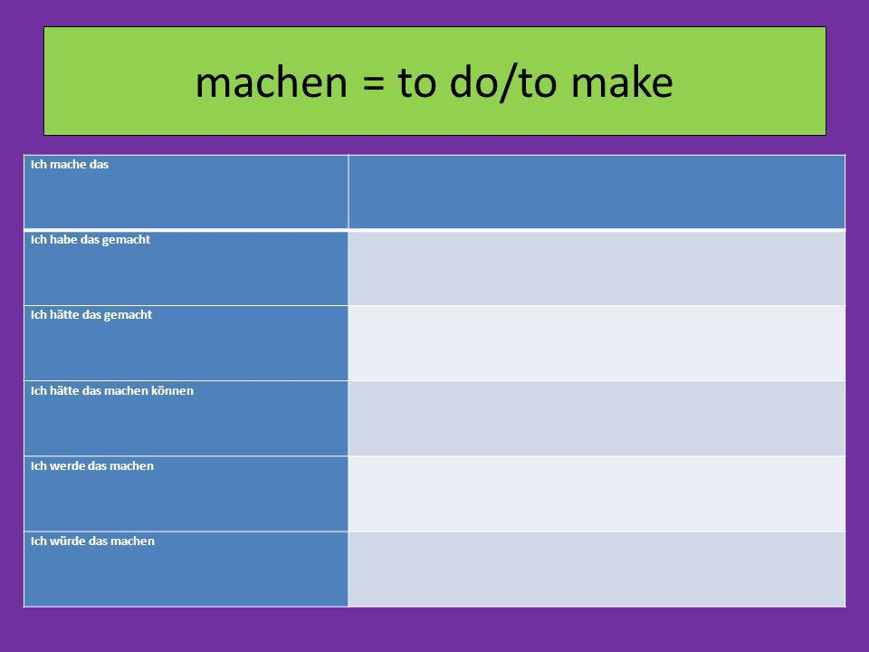 Mittwoch, den 4.Dezember 2013 Lernziel: to use appropriate verbs in multiple tenses.