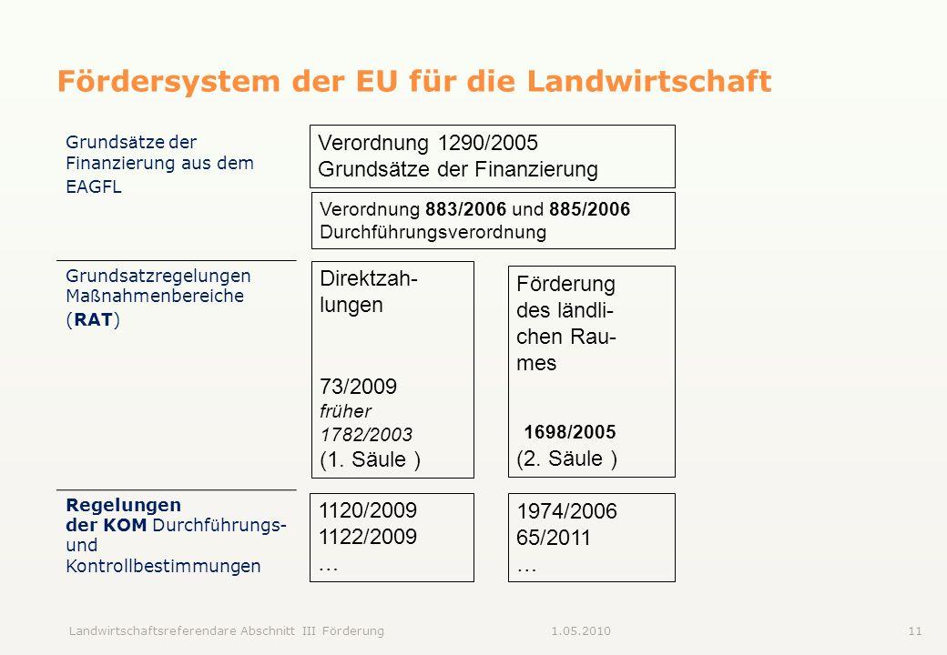 Landwirtschaftsreferendare Abschnitt III Förderung111.05.2010 Fördersystem der EU für die Landwirtschaft Verordnung 1290/2005 Grundsätze der Finanzier