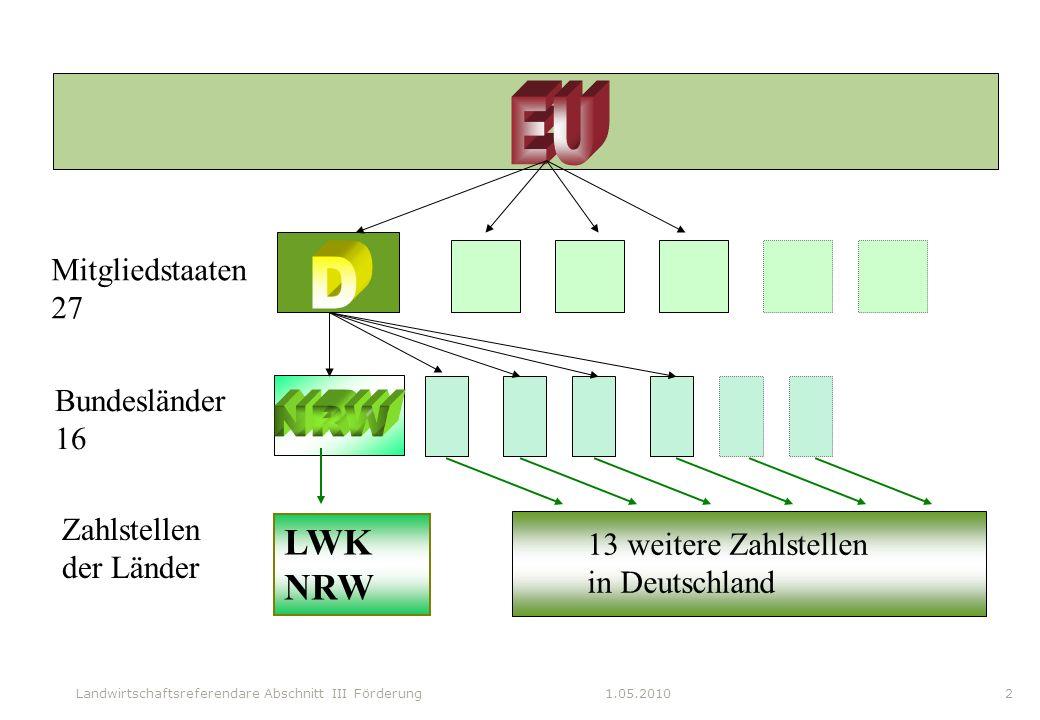 Landwirtschaftsreferendare Abschnitt III Förderung21.05.2010 Zahlstellen der Länder Bundesländer 16 Mitgliedstaaten 27 13 weitere Zahlstellen in Deuts