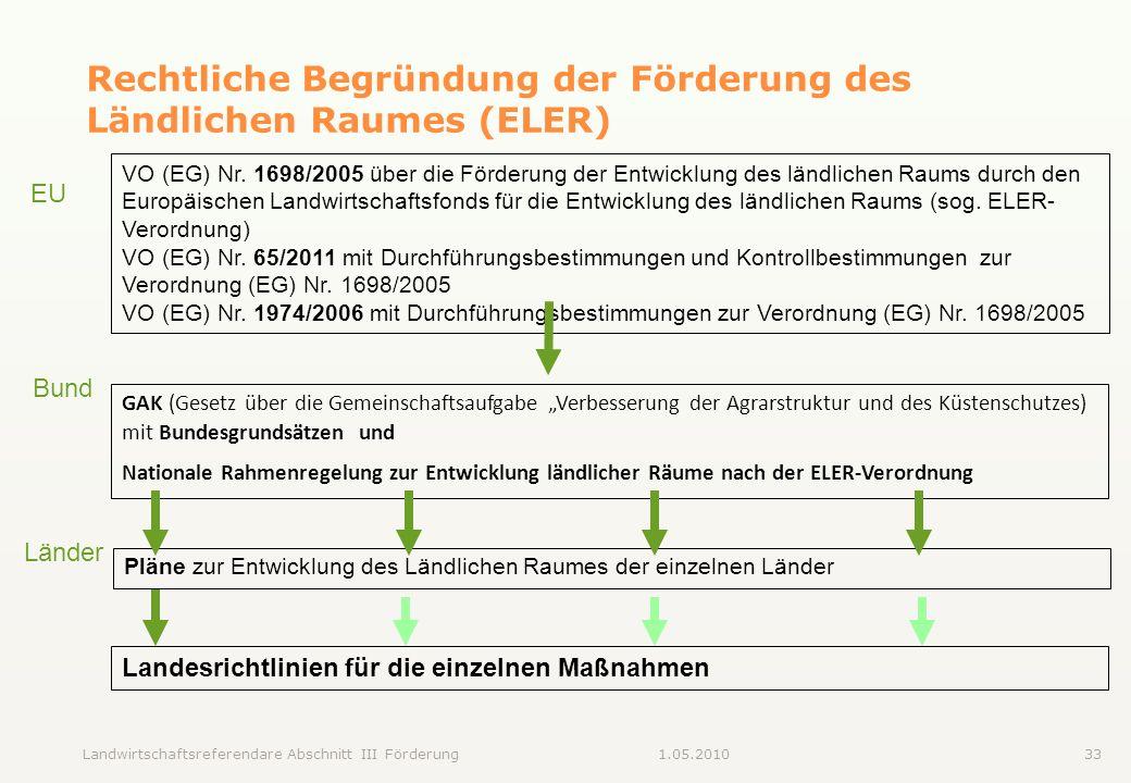Landwirtschaftsreferendare Abschnitt III Förderung331.05.2010 Rechtliche Begründung der Förderung des Ländlichen Raumes (ELER) VO (EG) Nr. 1698/2005 ü
