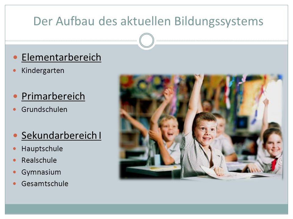 Der Aufbau des aktuellen Bildungssystems Elementarbereich Kindergarten Primarbereich Grundschulen Sekundarbereich I Hauptschule Realschule Gymnasium G