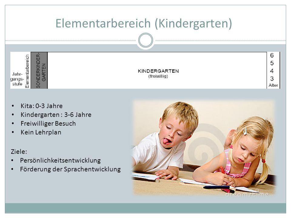 Elementarbereich (Kindergarten) Kita: 0-3 Jahre Kindergarten : 3-6 Jahre Freiwilliger Besuch Kein Lehrplan Ziele: Persönlichkeitsentwicklung Förderung