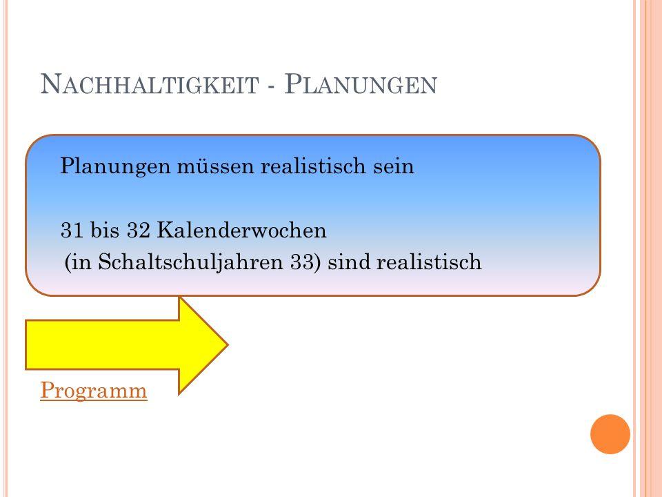N ACHHALTIGKEIT - P LANUNGEN Planungen müssen realistisch sein 31 bis 32 Kalenderwochen (in Schaltschuljahren 33) sind realistisch Programm