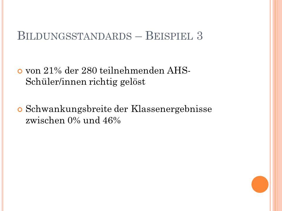 B ILDUNGSSTANDARDS – B EISPIEL 3 von 21% der 280 teilnehmenden AHS- Schüler/innen richtig gelöst Schwankungsbreite der Klassenergebnisse zwischen 0% und 46%