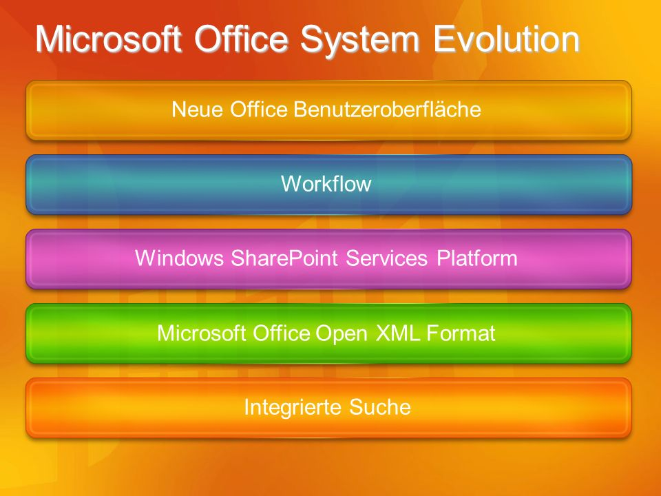 Microsoft Office System Evolution Neue Office Benutzeroberfläche Workflow Windows SharePoint Services Platform Microsoft Office Open XML Format Integr