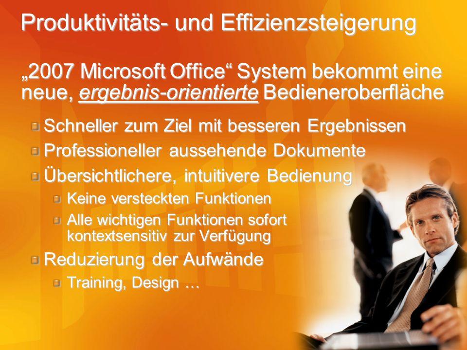 Produktivitäts- und Effizienzsteigerung 2007 Microsoft Office System bekommt eine neue, ergebnis-orientierte Bedieneroberfläche Schneller zum Ziel mit