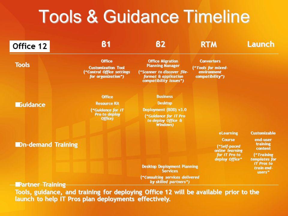 Tools & Guidance Timeline β1β1β1β1 β2β2β2β2 RTM Launch Office 12 Tools Guidance Guidance On-demand Training On-demand Training Partner Training Partne