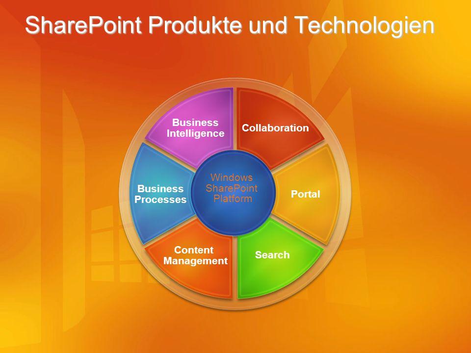 SharePoint Produkte und Technologien Windows SharePoint Platform Content Management Search Business Processes Portal Business Intelligence Collaborati