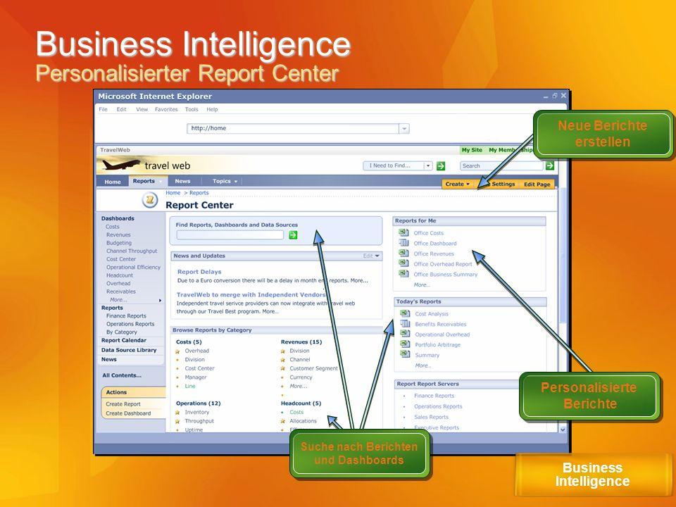 Business Intelligence Personalisierter Report Center Neue Berichte erstellen Personalisierte Berichte Suche nach Berichten und Dashboards Business Int