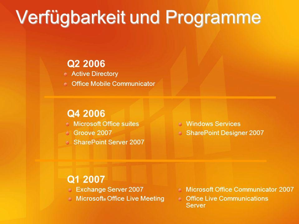 Verfügbarkeit und Programme Microsoft Office suites Groove 2007 SharePoint Server 2007 Windows Services SharePoint Designer 2007 Q1 2007 Q4 2006 Q2 20