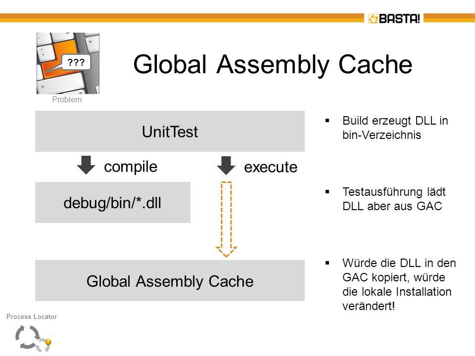 P Problem Global Assembly Cache UnitTest debug/bin/*.dll compile execute Build erzeugt DLL in bin-Verzeichnis Testausführung lädt DLL aber aus GAC Wür