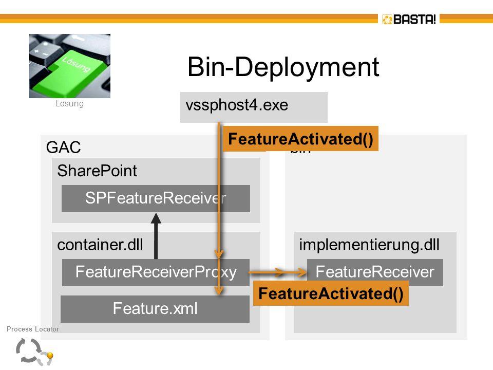 L Lösung binGAC vssphost4.exe Bin-Deployment container.dll FeatureReceiverProxy SharePoint SPFeatureReceiver implementierung.dll FeatureReceiver Featu