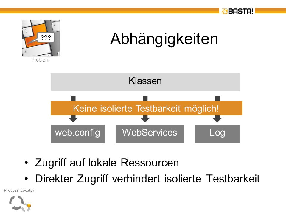 P Problem Abhängigkeiten Zugriff auf lokale Ressourcen Direkter Zugriff verhindert isolierte Testbarkeit web.configWebServicesLog Klassen Keine isolie