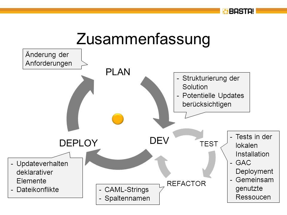 Zusammenfassung PLAN DEV DEPLOY TEST REFACTOR Änderung der Anforderungen -Tests in der lokalen Installation -GAC Deployment -Gemeinsam genutzte Ressou