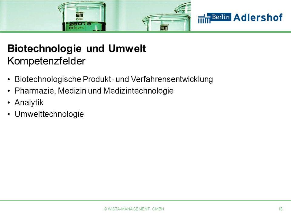 Biotechnologie und Umwelt Kompetenzfelder Biotechnologische Produkt- und Verfahrensentwicklung Pharmazie, Medizin und Medizintechnologie Analytik Umwe