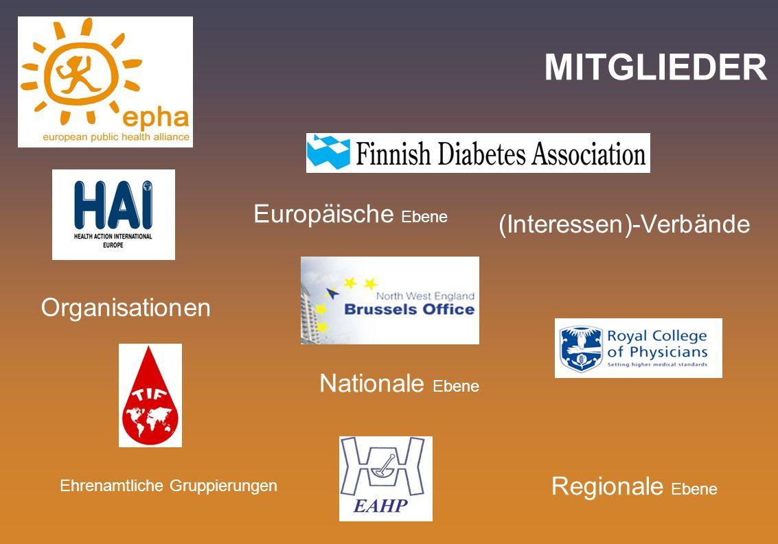 MITGLIEDER Organisationen (Interessen)-Verbände Ehrenamtliche Gruppierungen Nationale Ebene Regionale Ebene Europäische Ebene
