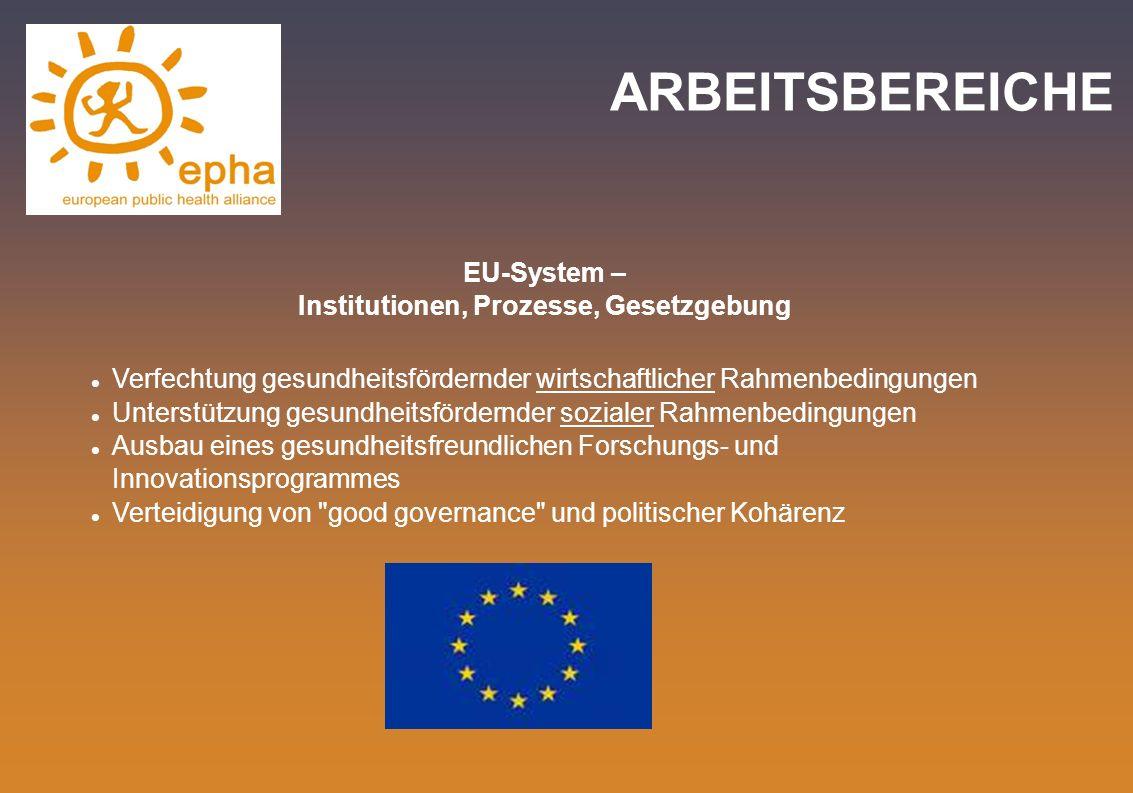 ARBEITSBEREICHE EU-System – Institutionen, Prozesse, Gesetzgebung Verfechtung gesundheitsfördernder wirtschaftlicher Rahmenbedingungen Unterstützung g