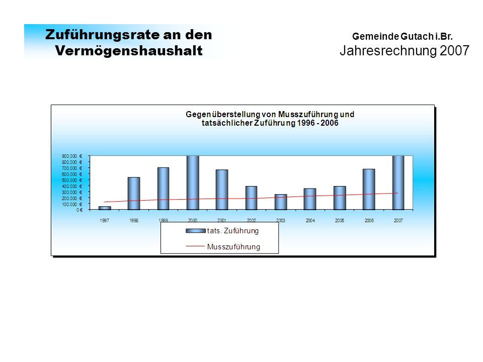 Jahresrechnung 2007 Gemeinde Gutach i.Br. Zuführungsrate an den Vermögenshaushalt