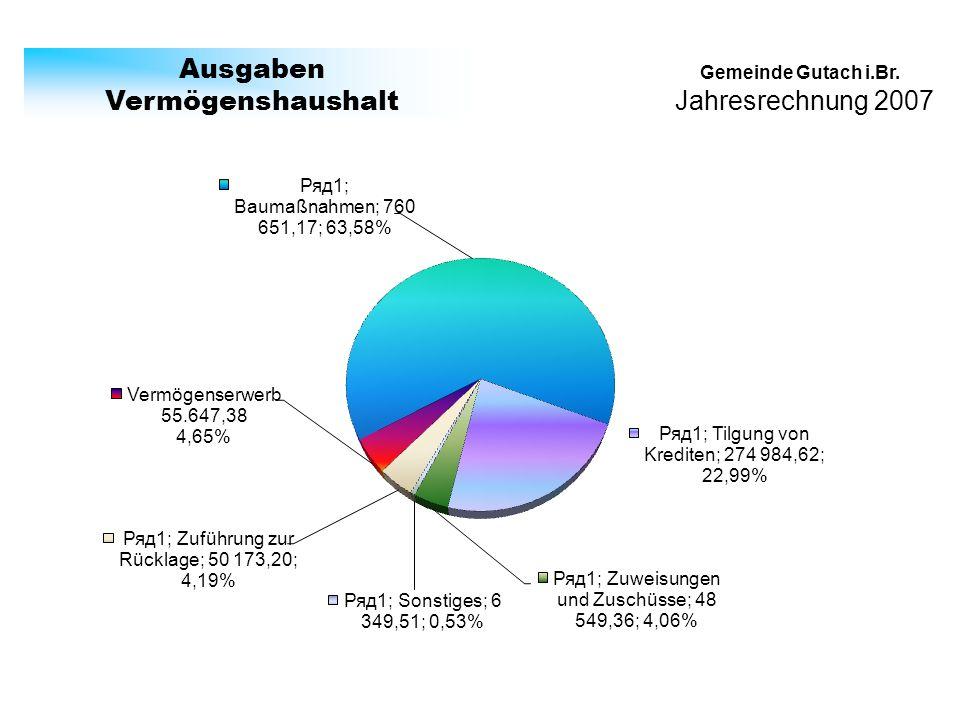 Jahresrechnung 2007 Gemeinde Gutach i.Br. Ausgaben Vermögenshaushalt