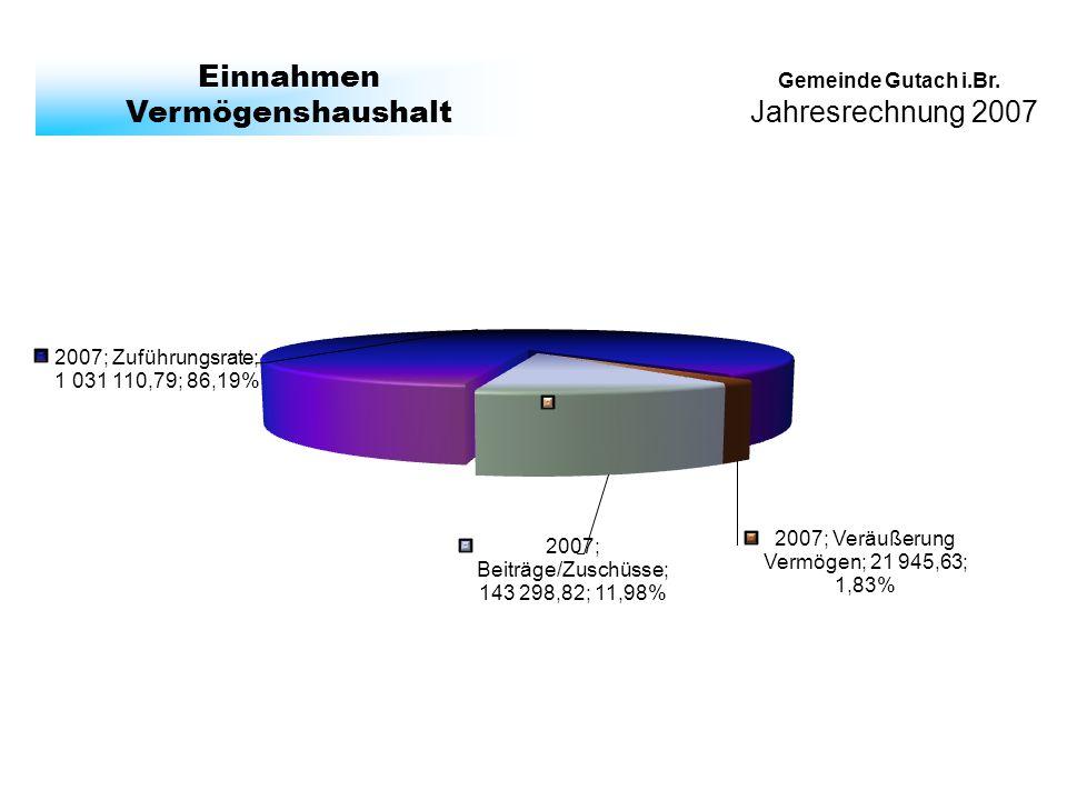 Jahresrechnung 2007 Gemeinde Gutach i.Br. Einnahmen Vermögenshaushalt