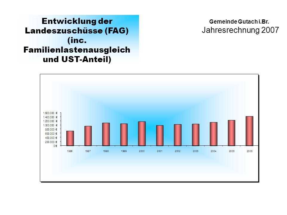 Jahresrechnung 2007 Gemeinde Gutach i.Br. Entwicklung der Landeszuschüsse (FAG) (inc.