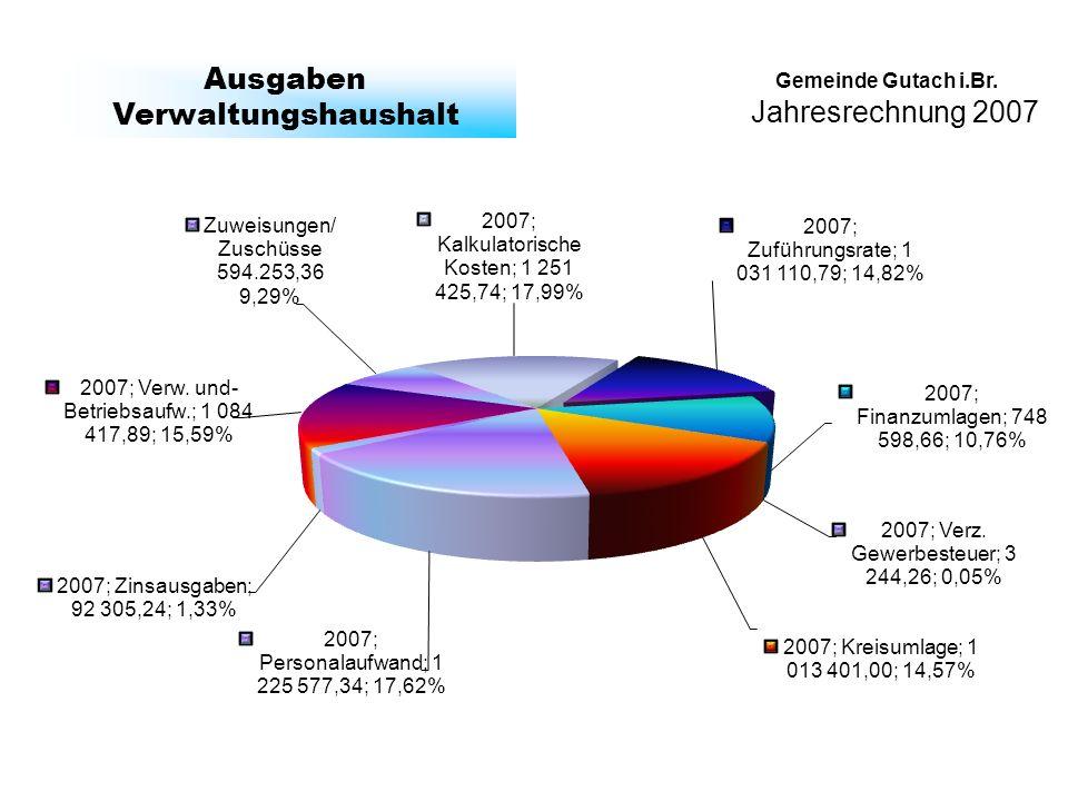 Jahresrechnung 2007 Gemeinde Gutach i.Br. Ausgaben Verwaltungshaushalt