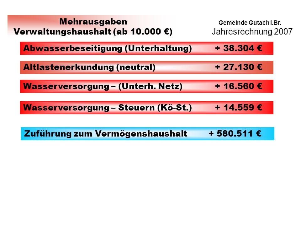 Jahresrechnung 2007 Gemeinde Gutach i.Br.
