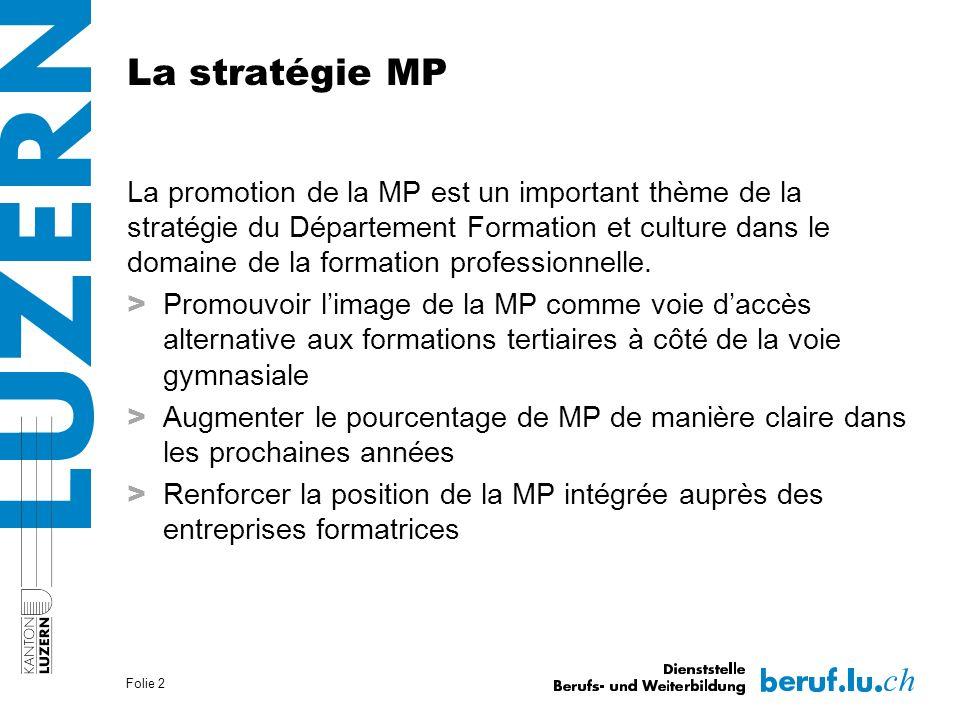 La stratégie MP La promotion de la MP est un important thème de la stratégie du Département Formation et culture dans le domaine de la formation professionnelle.